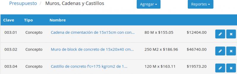 Partida Muros, Cadenas y Castillos